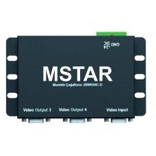 2 Port VGA Splitter 24V